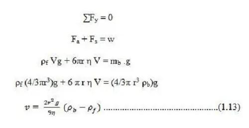 Hukum Stokes dan Viskositas