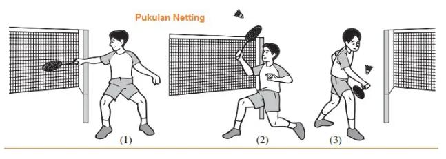 Cara Memegang Raket