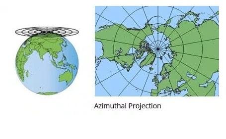 Proyeksi Azimuthal (Zenithal)