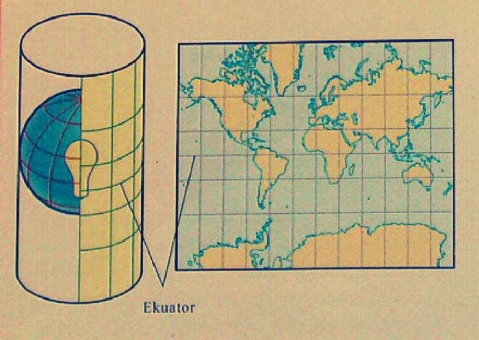 Proyeksi Mercator